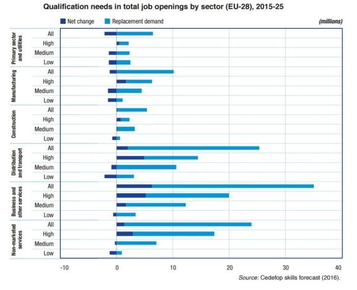 necesidades-cualificacion-2015-2025