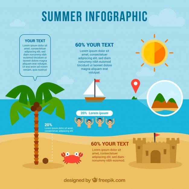 Las infografías también son para elverano